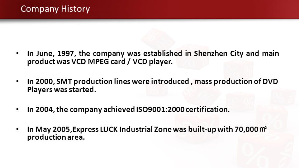 Company History In June, 1997, the company was established in Shenzhen City and main product was VCD MPEG card / VCD player.