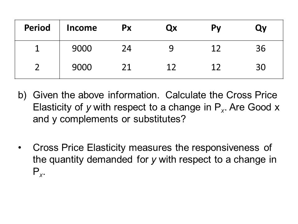 Period Income. Px. Qx. Py. Qy. 1. 9000. 24. 9. 12. 36. 2. 21. 30.