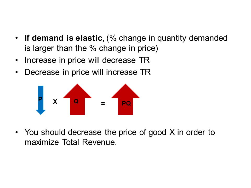 Increase in price will decrease TR Decrease in price will increase TR