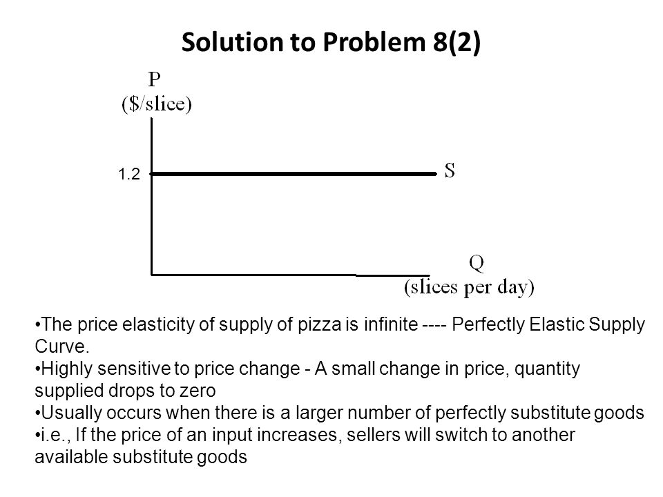 Solution to Problem 8(2) 1.2. The price elasticity of supply of pizza is infinite ---- Perfectly Elastic Supply Curve.