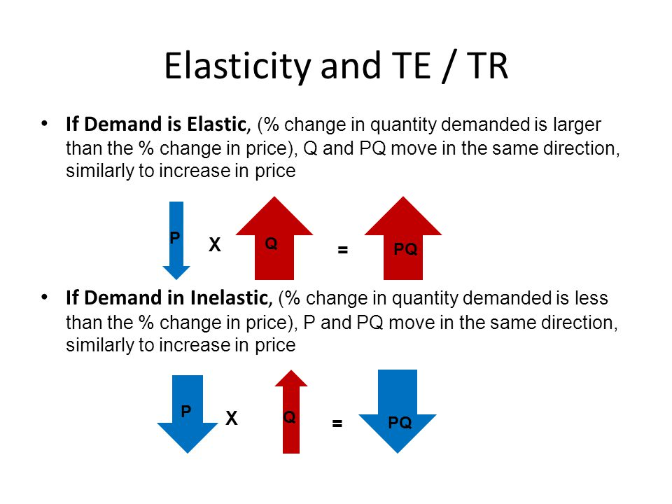 Elasticity and TE / TR