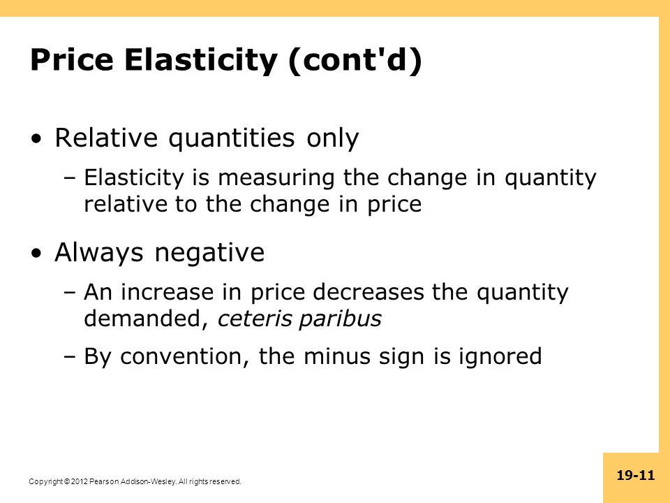 Price Elasticity (cont d)
