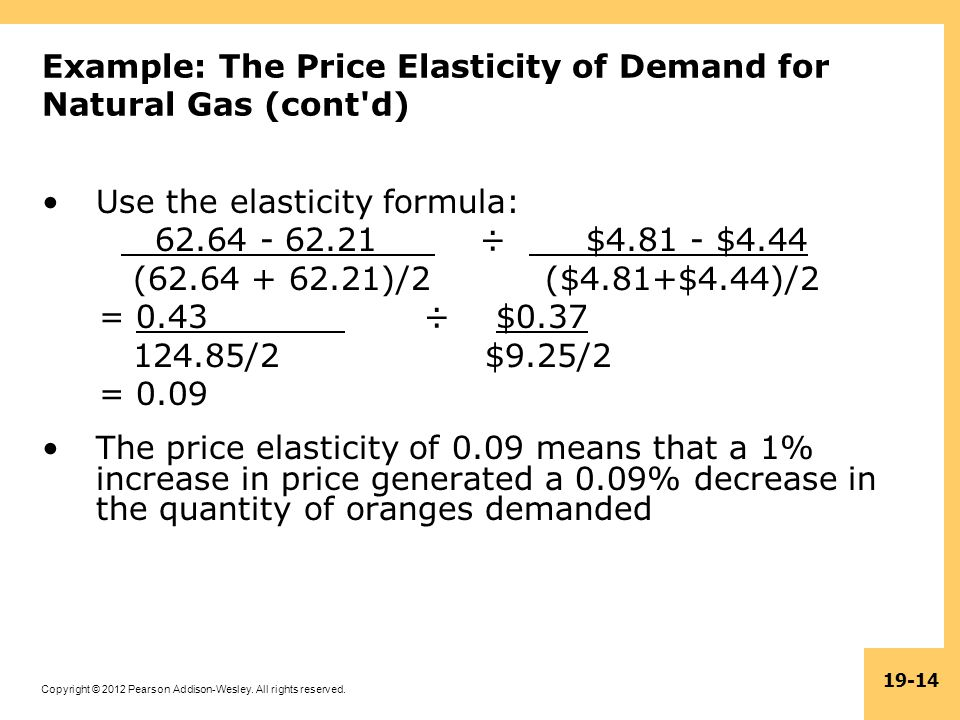Example: The Price Elasticity of Demand for Natural Gas (cont d)