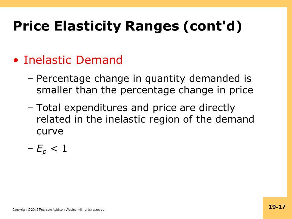 Price Elasticity Ranges (cont d)