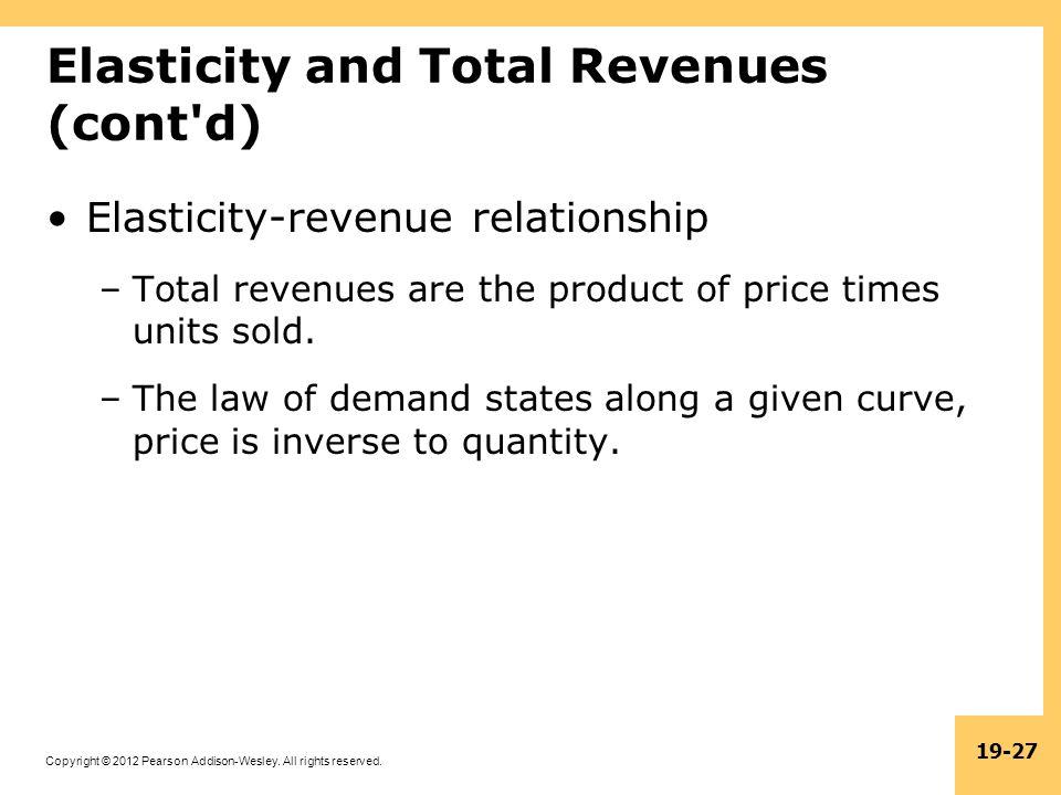 Elasticity and Total Revenues (cont d)