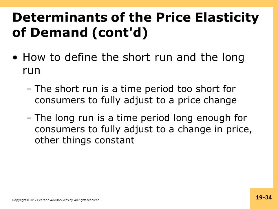 Determinants of the Price Elasticity of Demand (cont d)