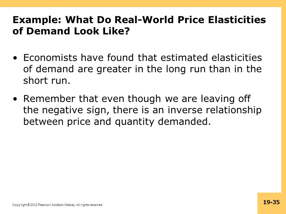 Example: What Do Real-World Price Elasticities of Demand Look Like