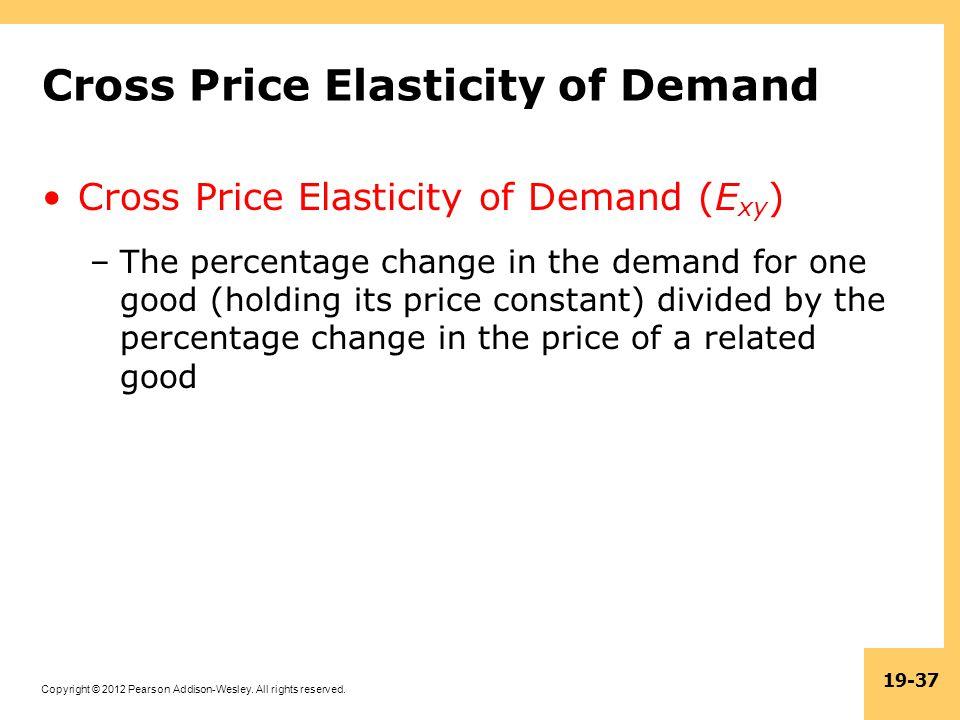 Cross Price Elasticity of Demand