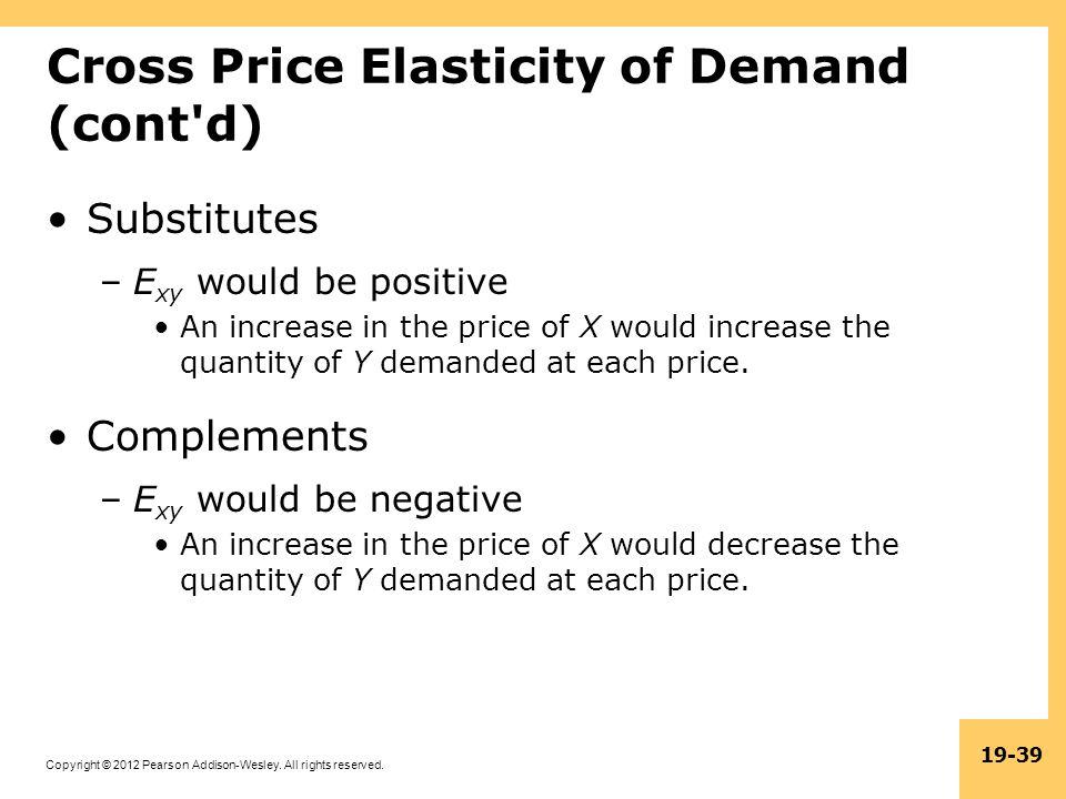 Cross Price Elasticity of Demand (cont d)