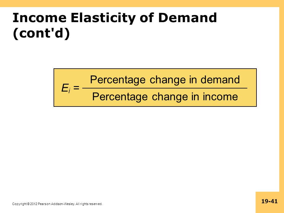 Income Elasticity of Demand (cont d)