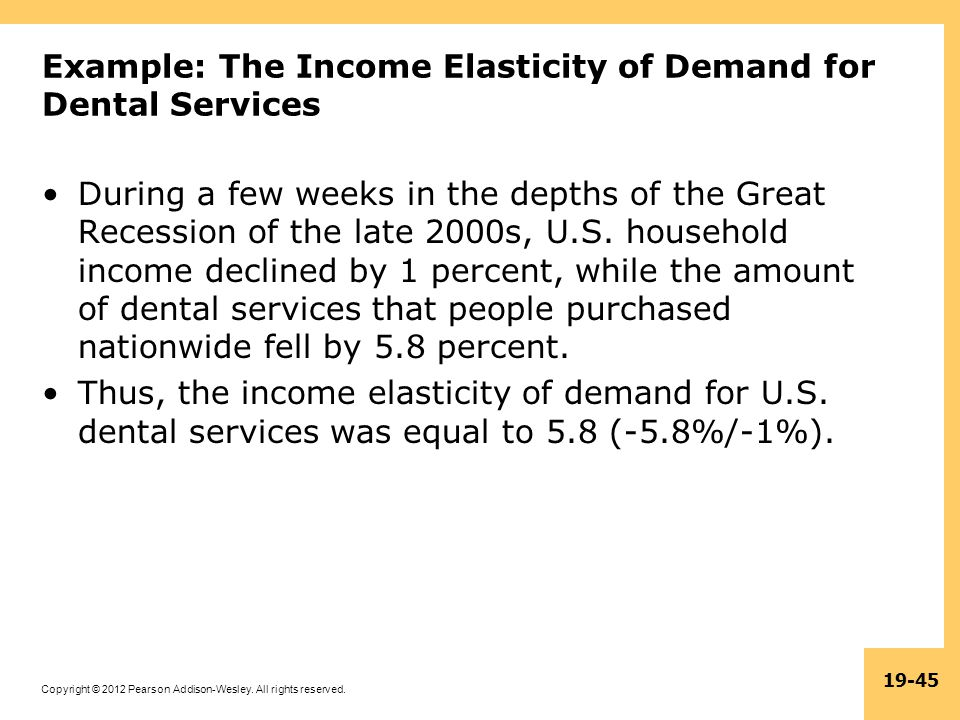 Example: The Income Elasticity of Demand for Dental Services