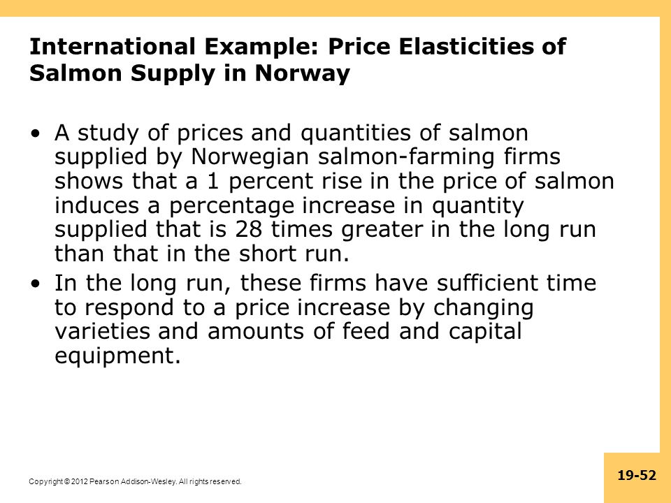 International Example: Price Elasticities of Salmon Supply in Norway