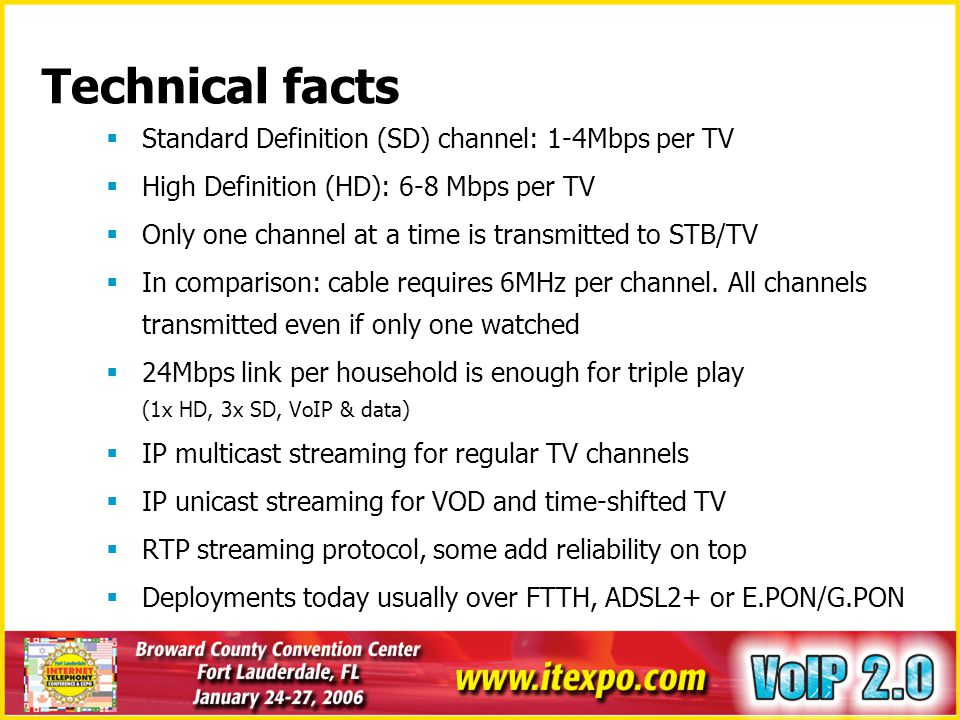 Technical facts Standard Definition (SD) channel: 1-4Mbps per TV