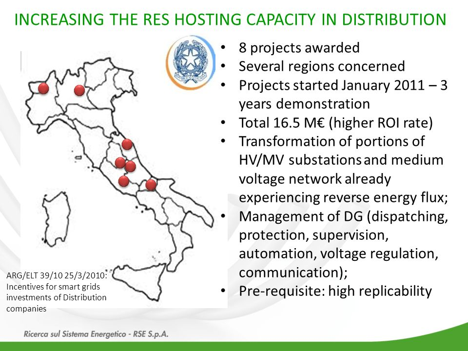 INCREASING THE RES HOSTING CAPACITY IN DISTRIBUTION