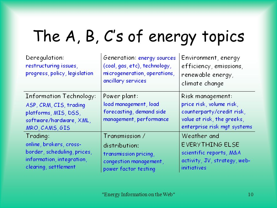 The A, B, C's of energy topics