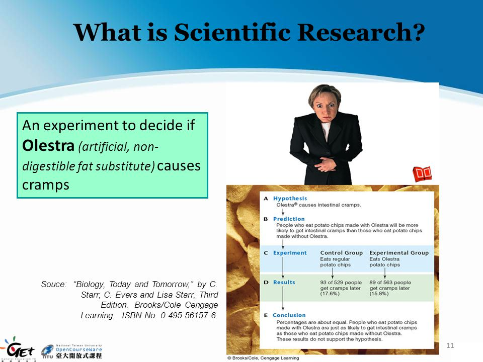 What is Scientific Research