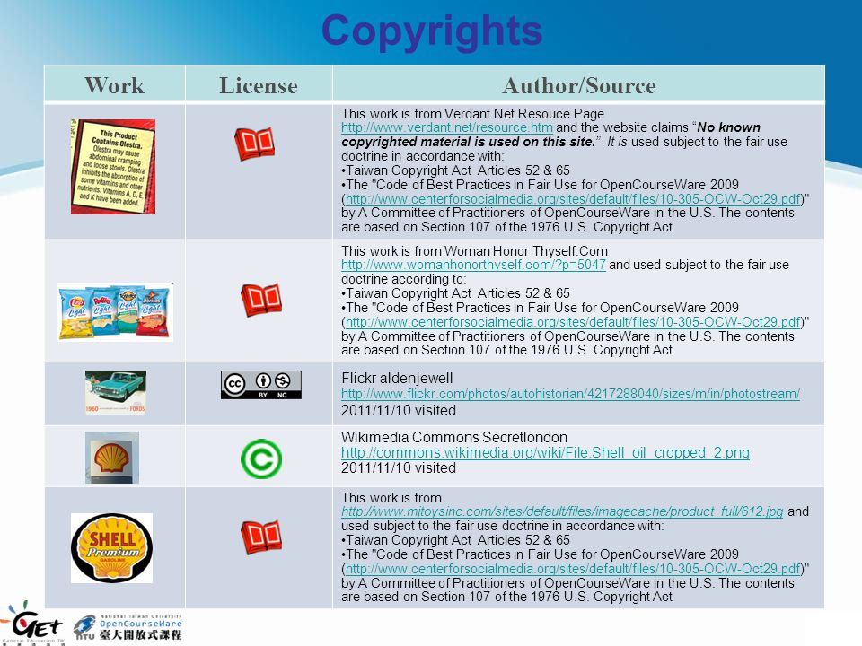 Copyrights Work License Author/Source Flickr aldenjewell