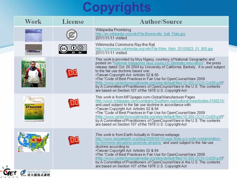 Copyrights Work License Author/Source Wikipedia Promking