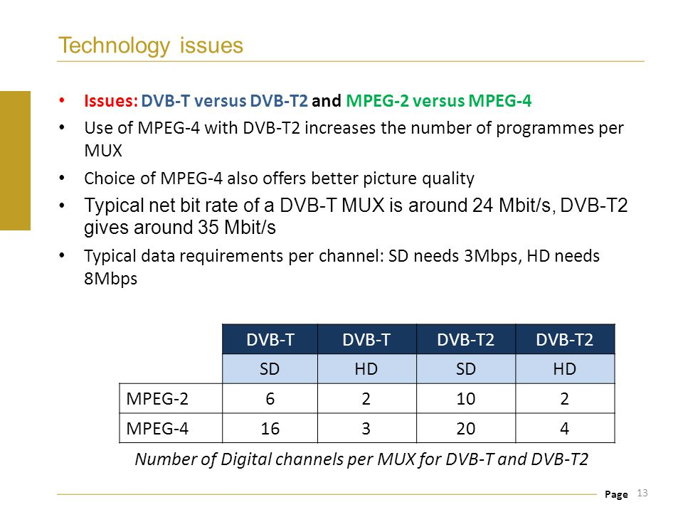 Number of Digital channels per MUX for DVB-T and DVB-T2
