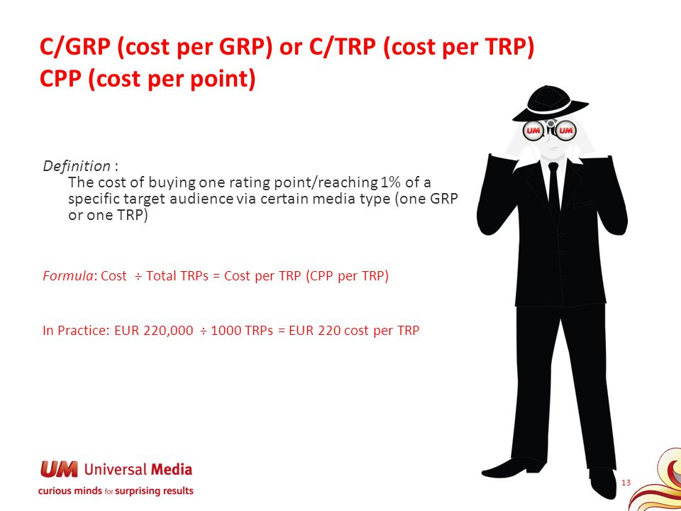 C/GRP (cost per GRP) or C/TRP (cost per TRP) CPP (cost per point)