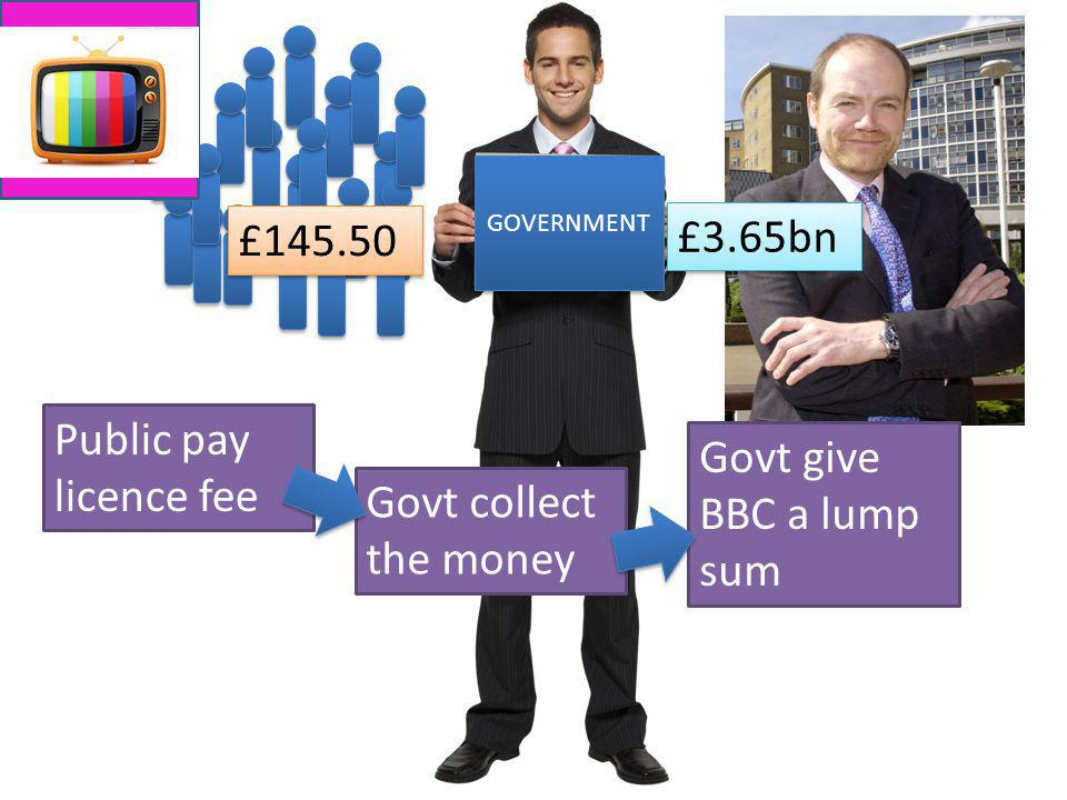 £3.65bn £145.50 Public pay licence fee Govt give BBC a lump sum