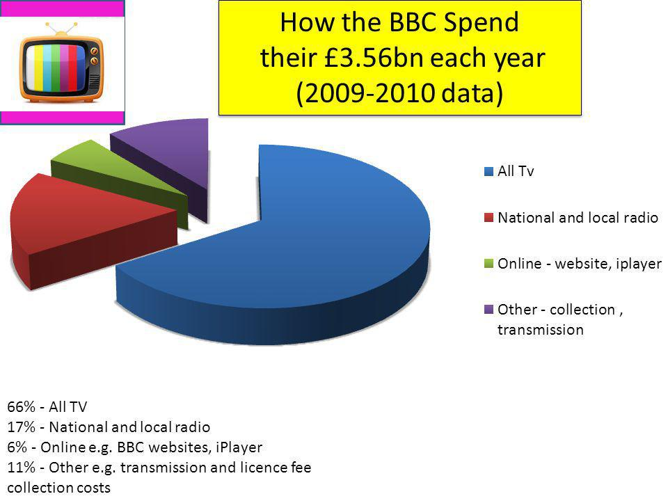 How the BBC Spend their £3.56bn each year (2009-2010 data)