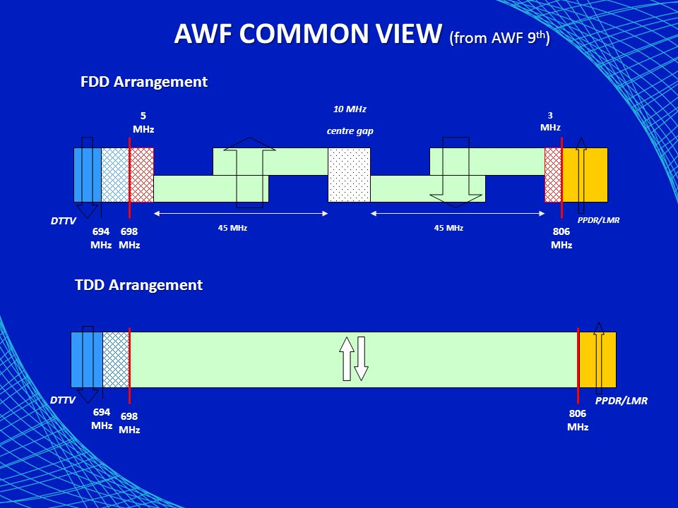 AWF COMMON VIEW (from AWF 9th)