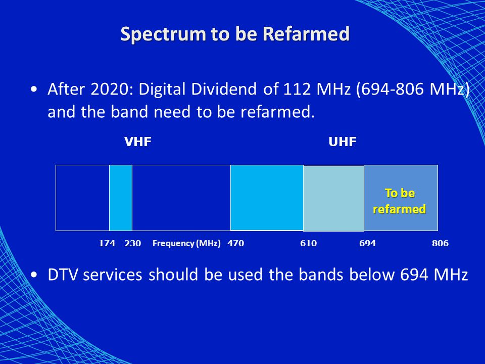 Spectrum to be Refarmed
