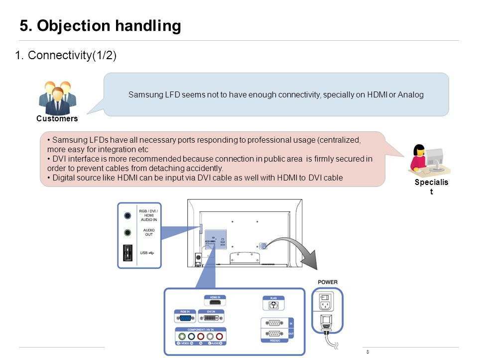 5. Objection handling 1. Connectivity(1/2)