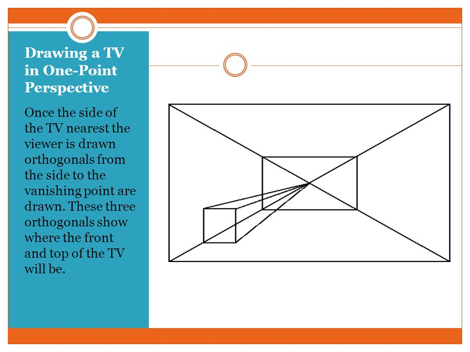 Drawing a TV in One-Point Perspective