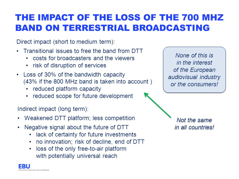 the impact of the loss of the 700 MHz band on terrestrial broadcasting
