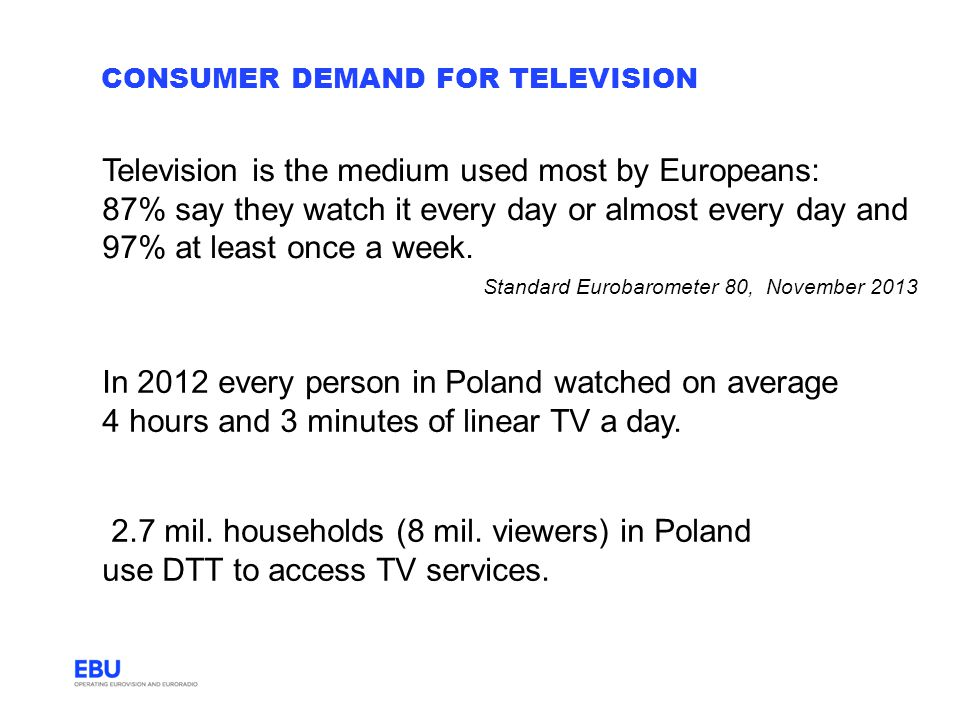 Consumer demand for TeleVision