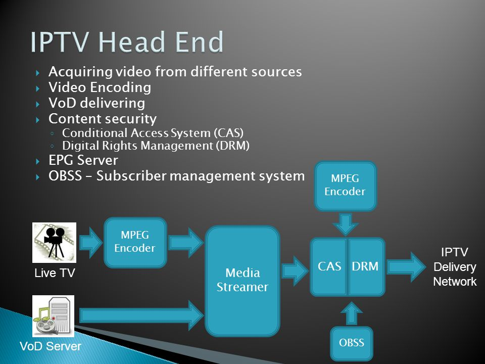 IPTV Head End Acquiring video from different sources Video Encoding