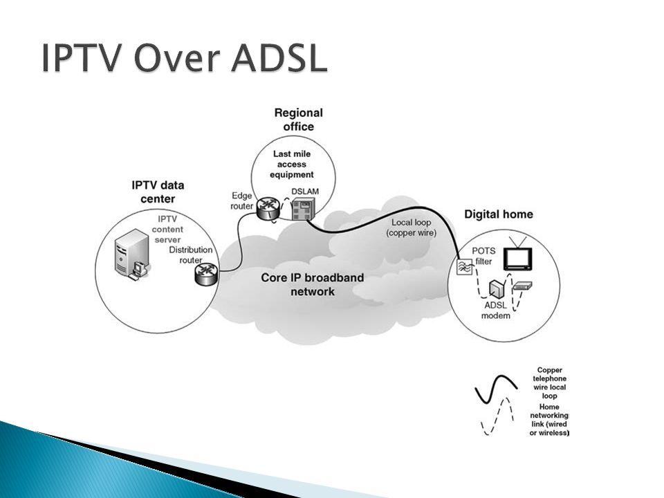 IPTV Over ADSL