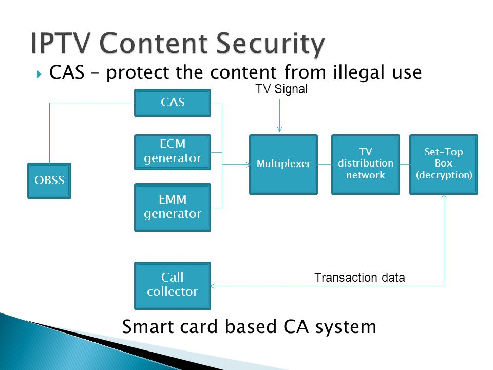 IPTV Content Security CAS – protect the content from illegal use