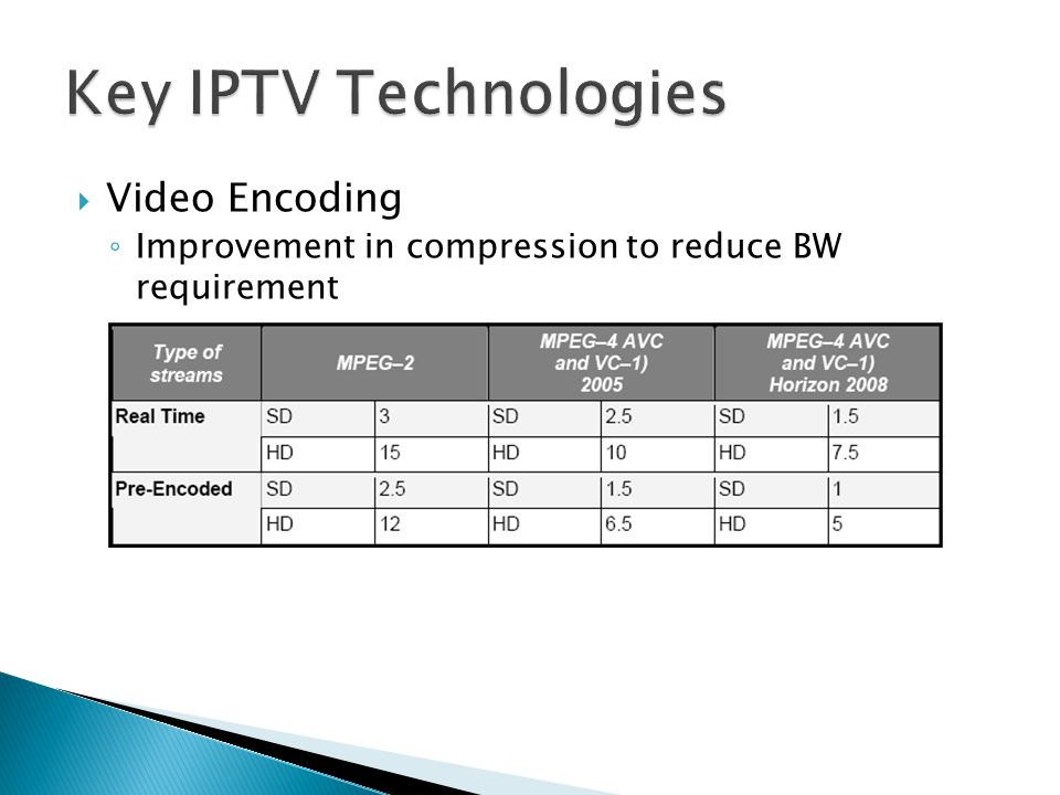 Key IPTV Technologies Video Encoding