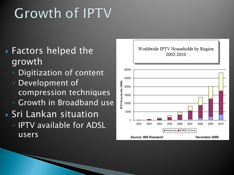 Growth of IPTV Factors helped the growth Sri Lankan situation