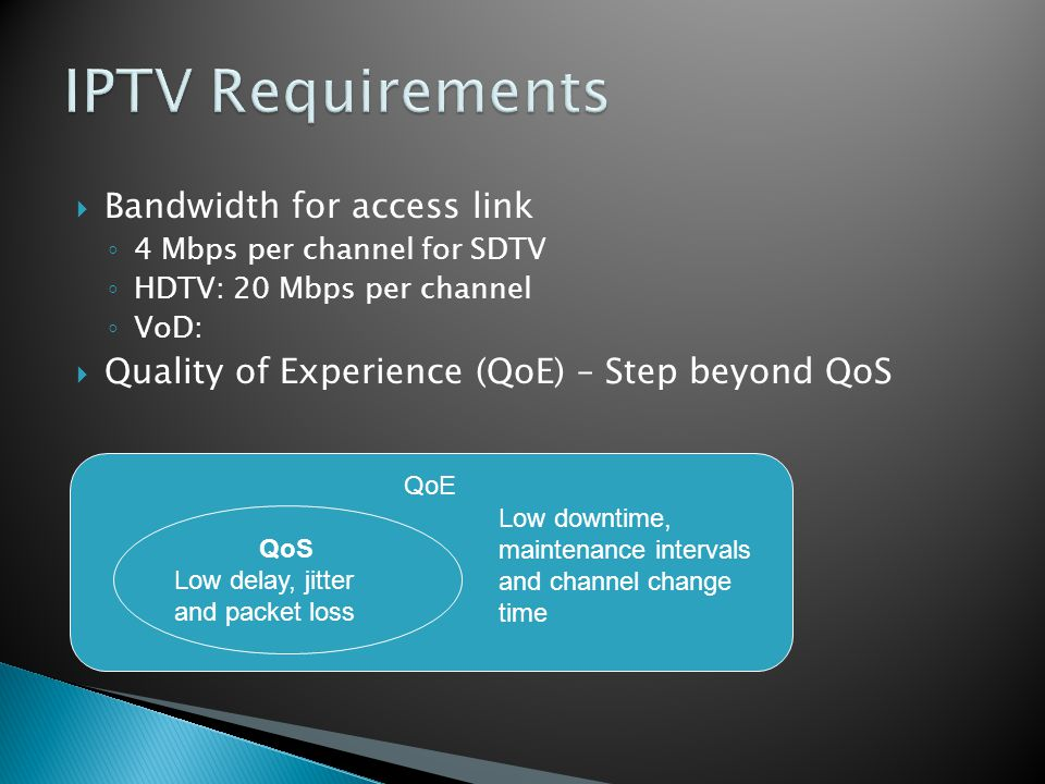 IPTV Requirements Bandwidth for access link