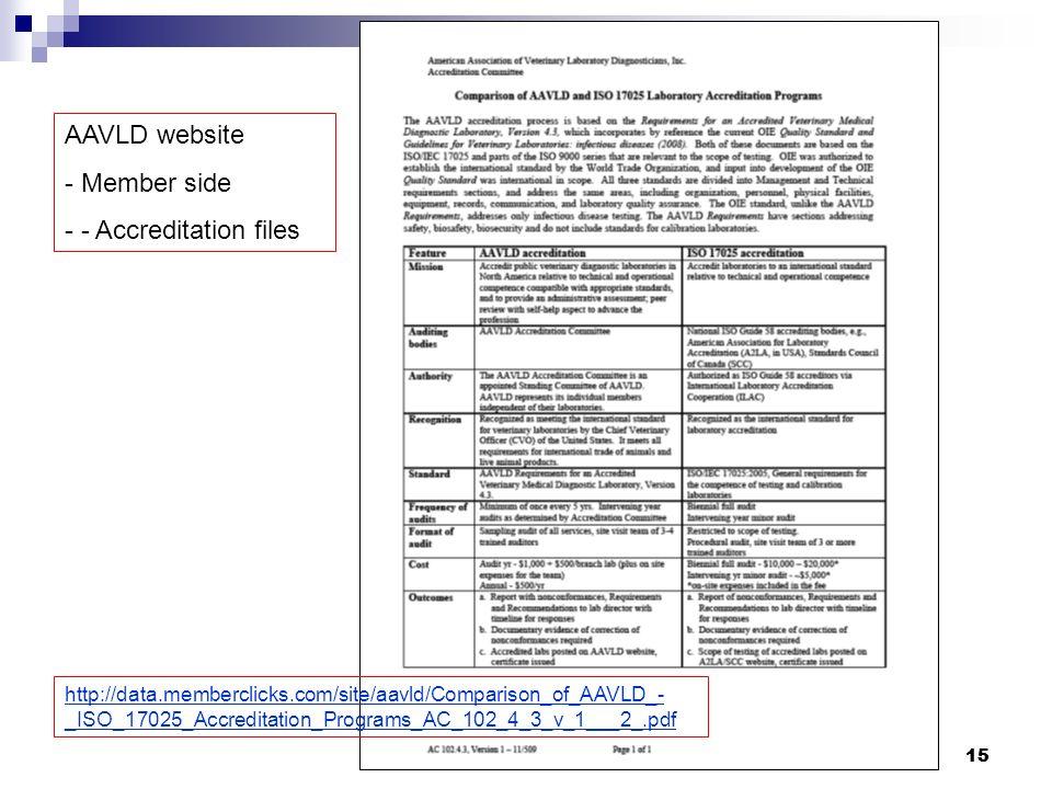- - Accreditation files