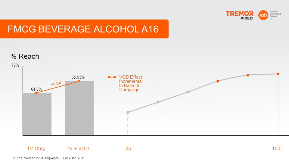 FMCG BEVERAGE ALCOHOL A16