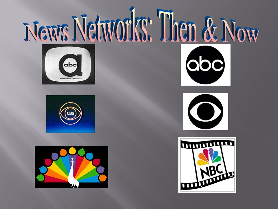 News Networks: Then & Now