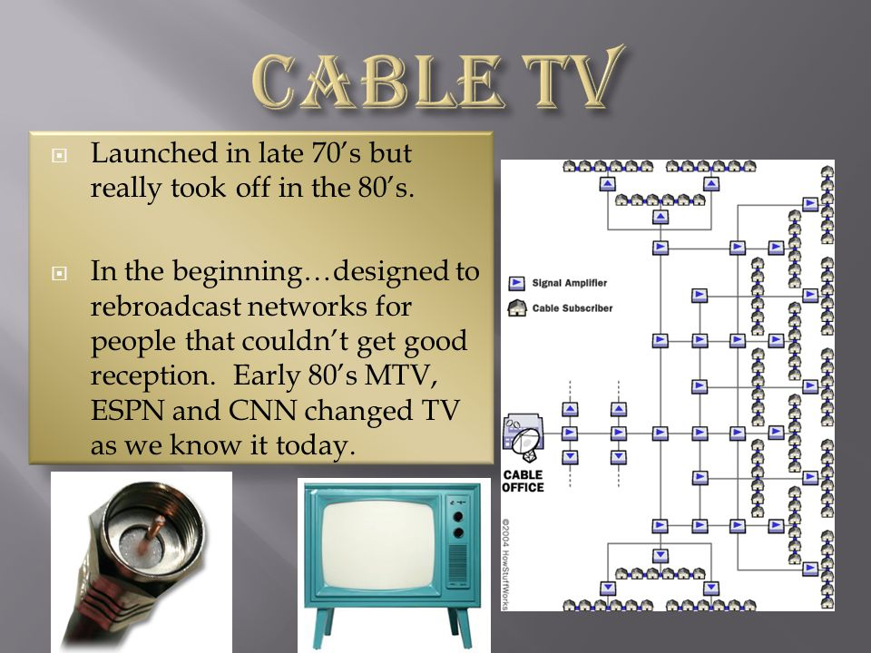 Cable TV Launched in late 70's but really took off in the 80's.