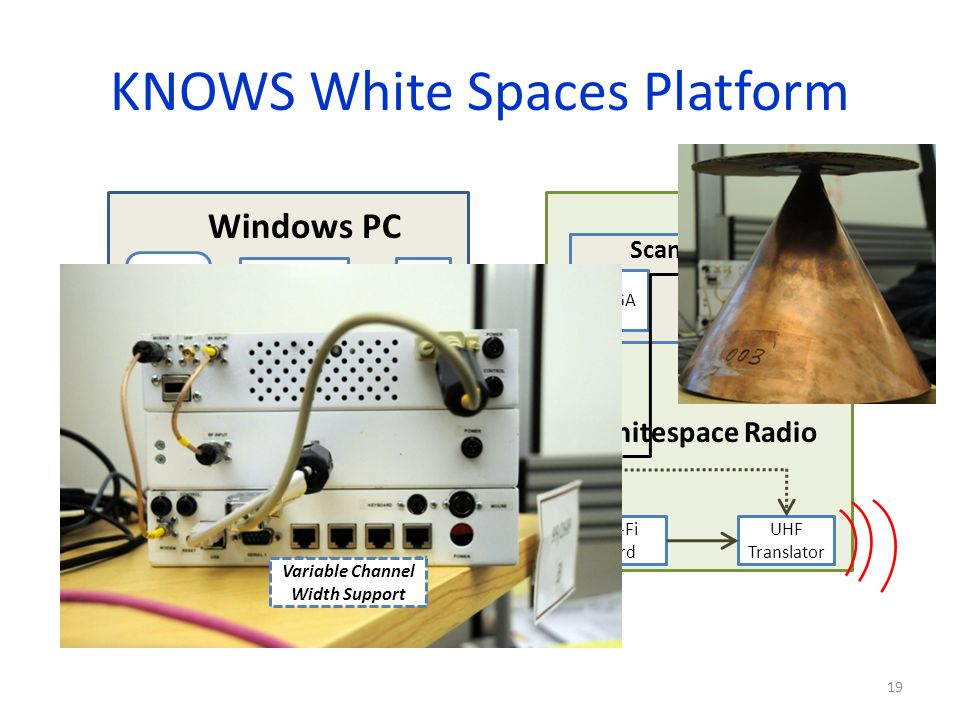 KNOWS White Spaces Platform