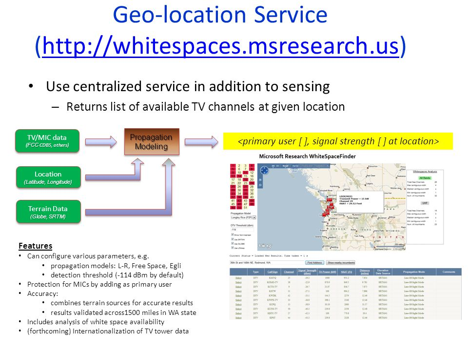 Geo-location Service (http://whitespaces.msresearch.us)