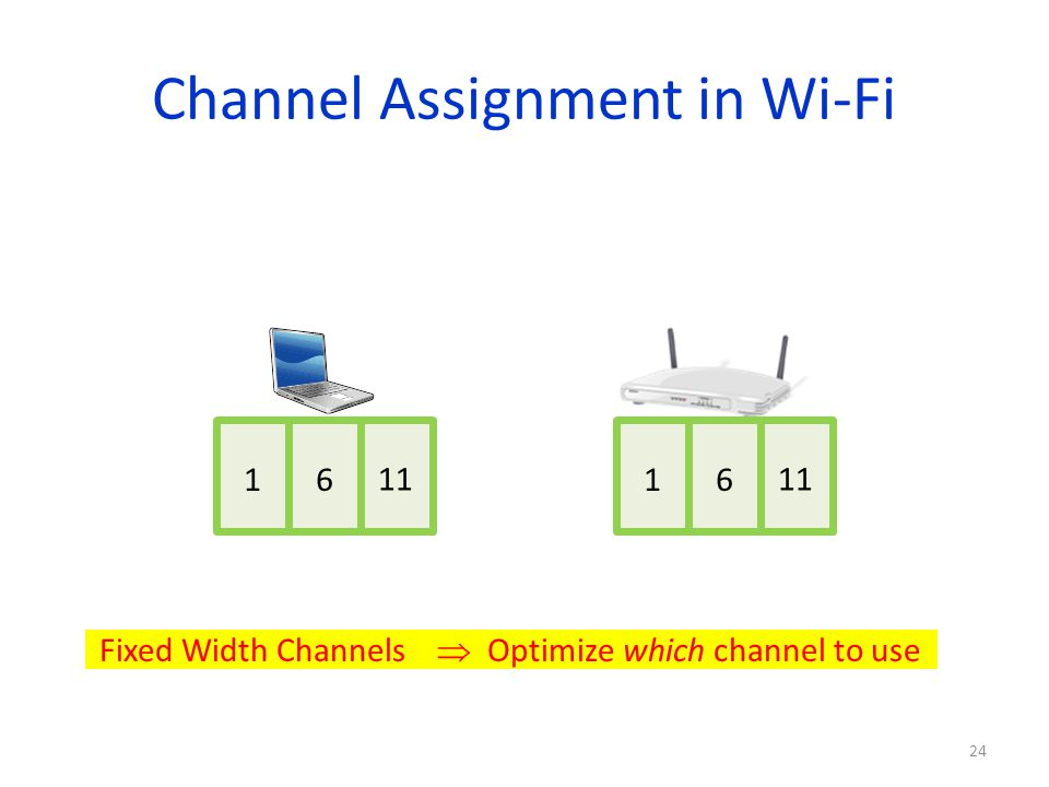 Channel Assignment in Wi-Fi