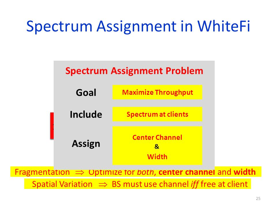 Spectrum Assignment in WhiteFi