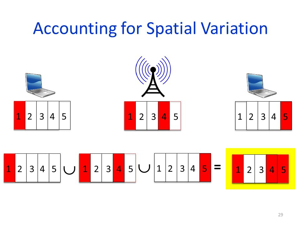 Accounting for Spatial Variation