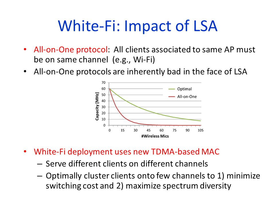White-Fi: Impact of LSA