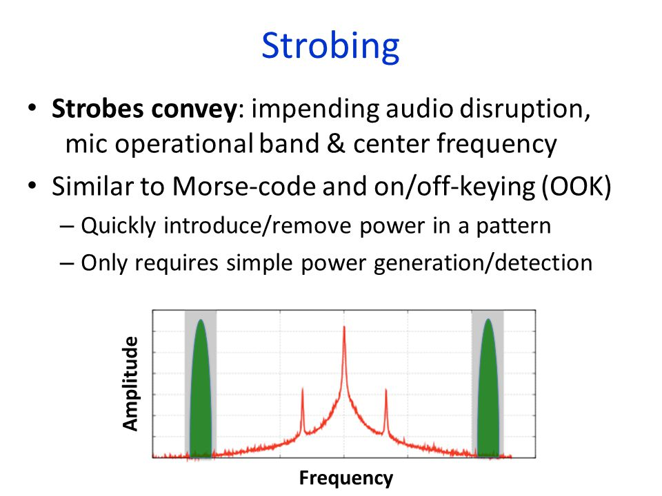 Strobing Strobes convey: impending audio disruption, mic operational band & center frequency. Similar to Morse-code and on/off-keying (OOK)