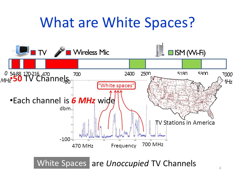 What are White Spaces 50 TV Channels Each channel is 6 MHz wide